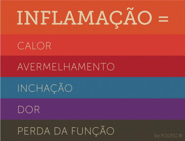 folyic-blog-anaflávia-oliveira-dermatite-couro-cabeludo-imagem-inflamação