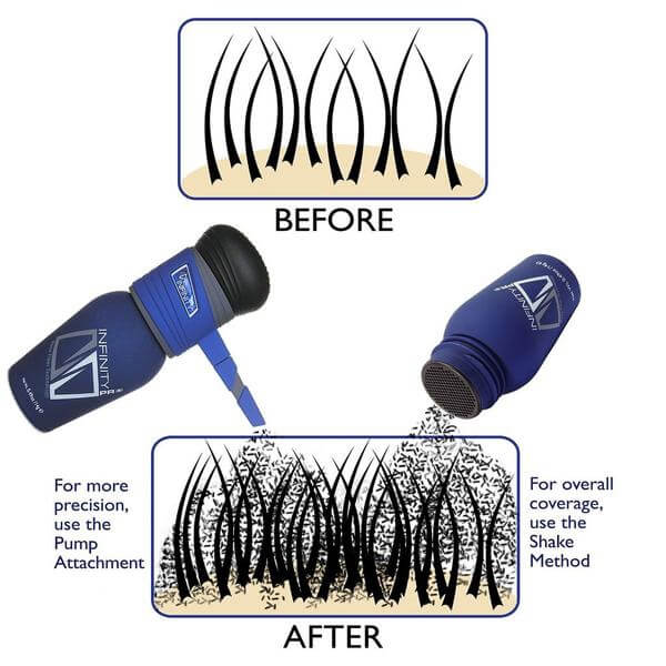folyc-blog-maquiagem para o couro-cabelo-interna